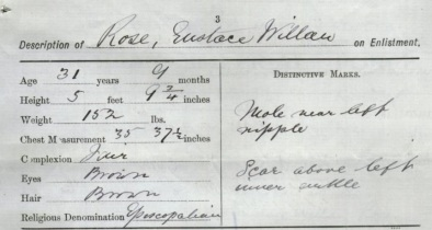 Physical Description of Eustace W Rose (1885-1967) from his war-service record held at the National Archives Australia.